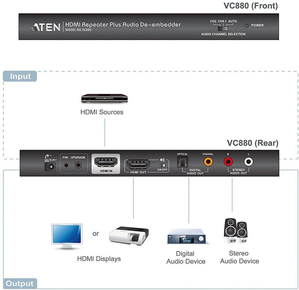 repetidor-hdmi-aten-vc880-oferta