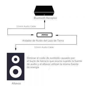 chollo filtro de sonido 3