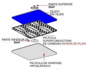electrodos compatibles Compex