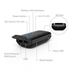router-mini-2